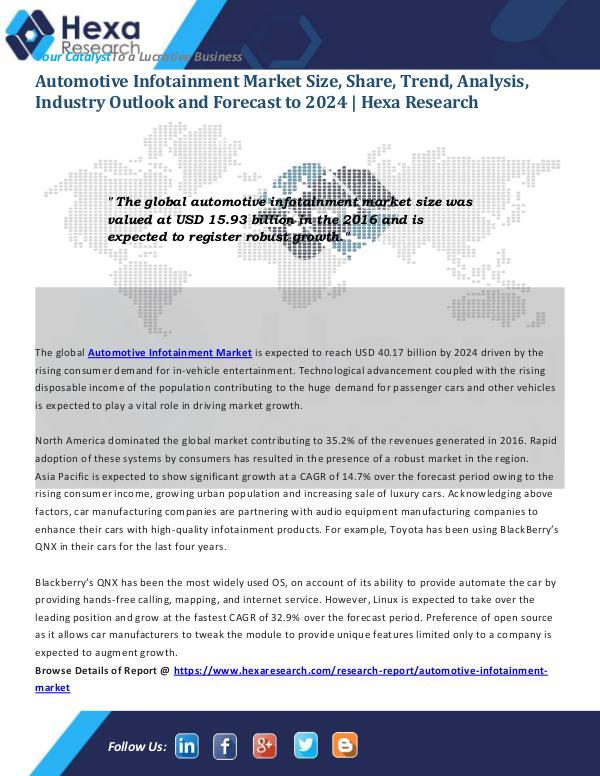 Technology Automotive Infotainment Market Share