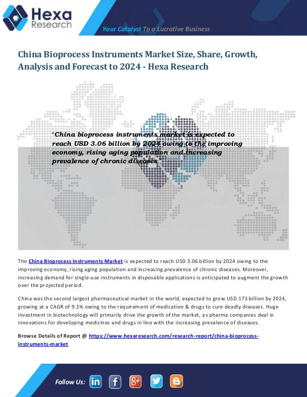 China Bioprocess Instruments Market