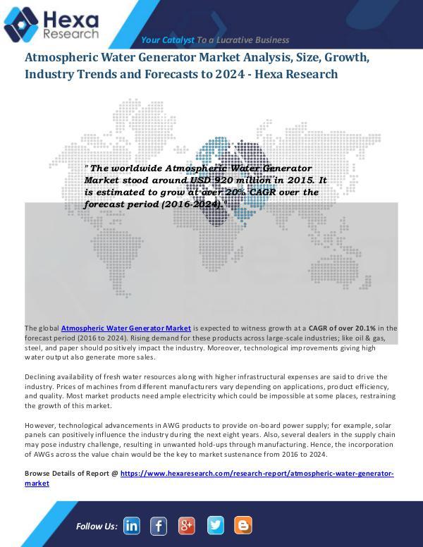 Technology Atmospheric Water Generator Market Size