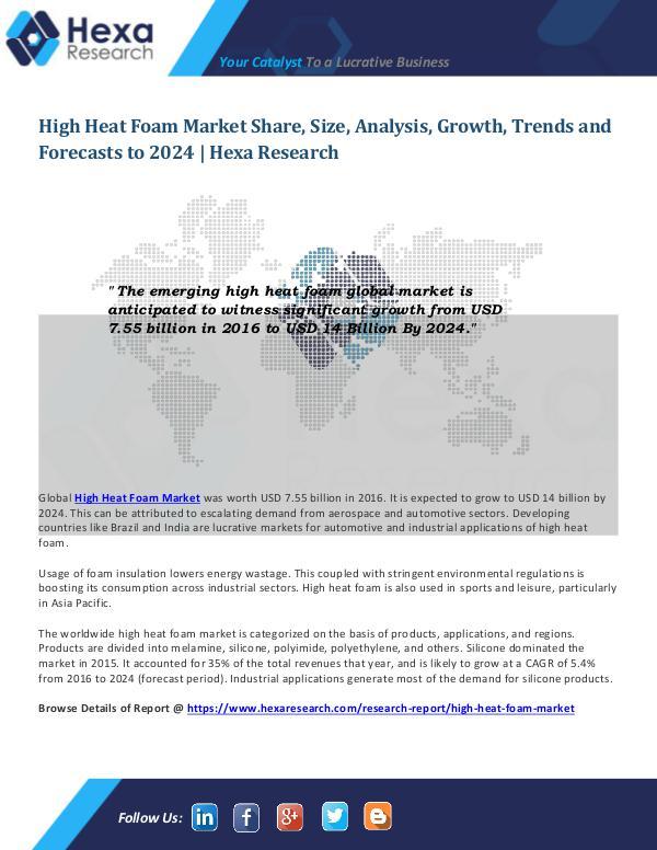 High Heat Foam Market Research