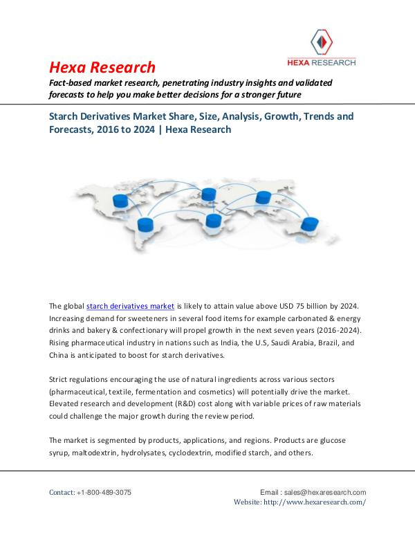 Market Research Reports : Hexa Research Starch Derivatives Market Share and size