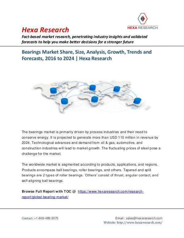 Bearings Market Research 2016-2024