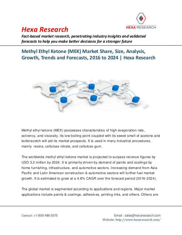 Methyl Ethyl Ketone (MEK) Market Analysis to 2024