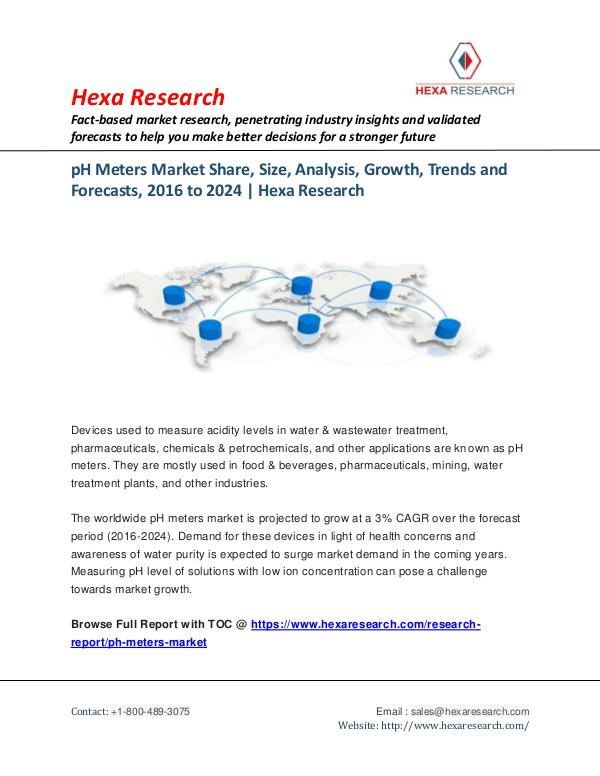 Healthcare Industry pH Meters Market Size, Industry Analysis Report