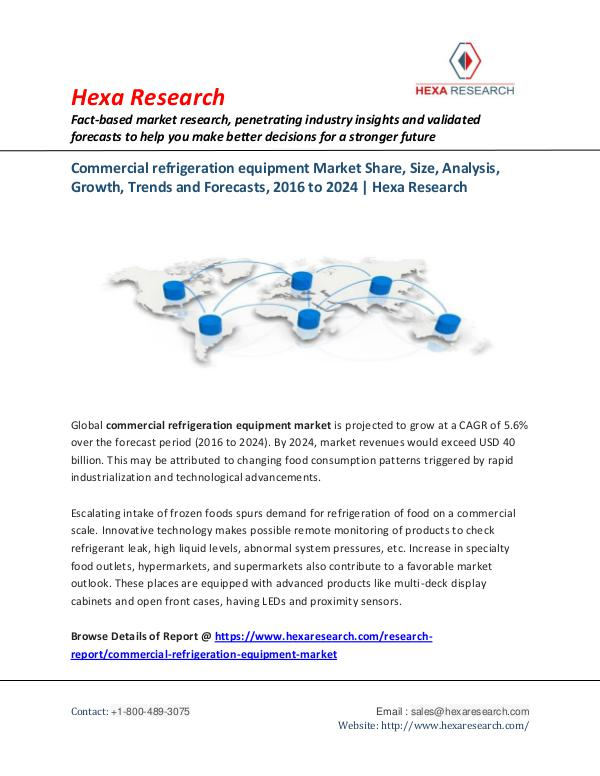 HVAC and Construction Industry Commercial refrigeration equipment Market Trends