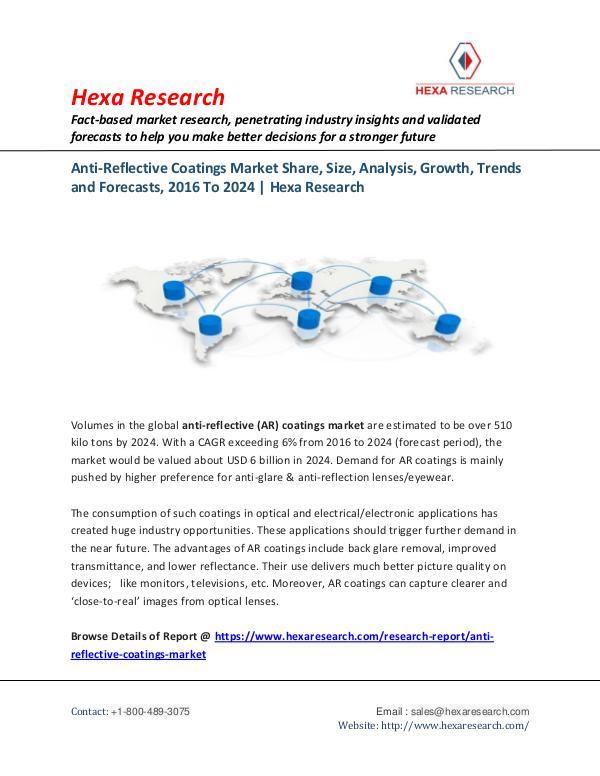 Anti-Reflective Coatings Market Share and Analysis
