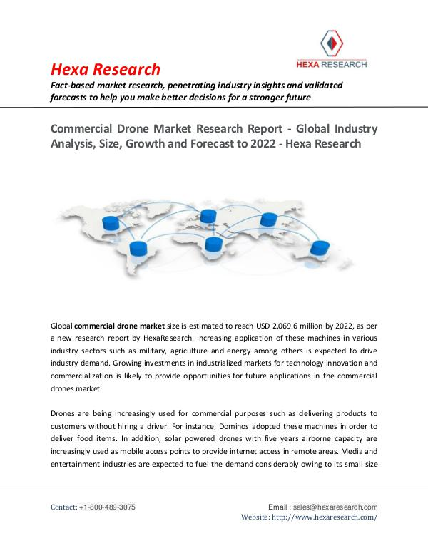 Commercial Drone Market Research Report, 2022