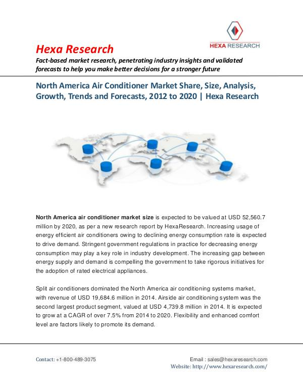 HVAC and Construction Industry North America Air Conditioner Market Share, 2020