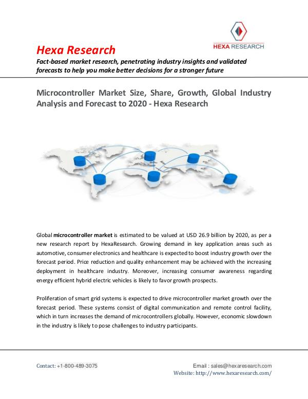 Microcontroller Market Share and Size, 2020