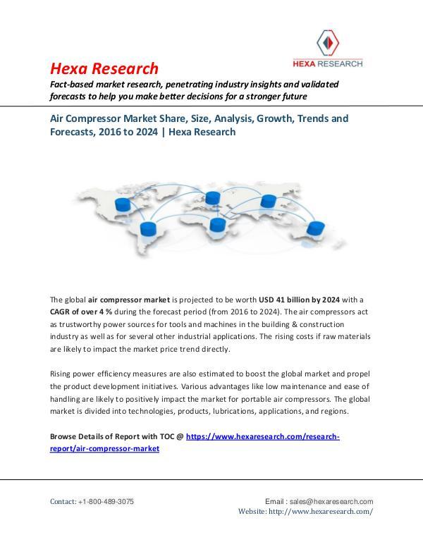 Air Compressor Market Insights, 2024