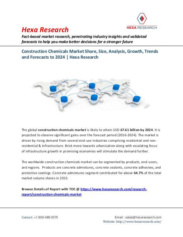 Construction Chemicals Market Trends, 2024