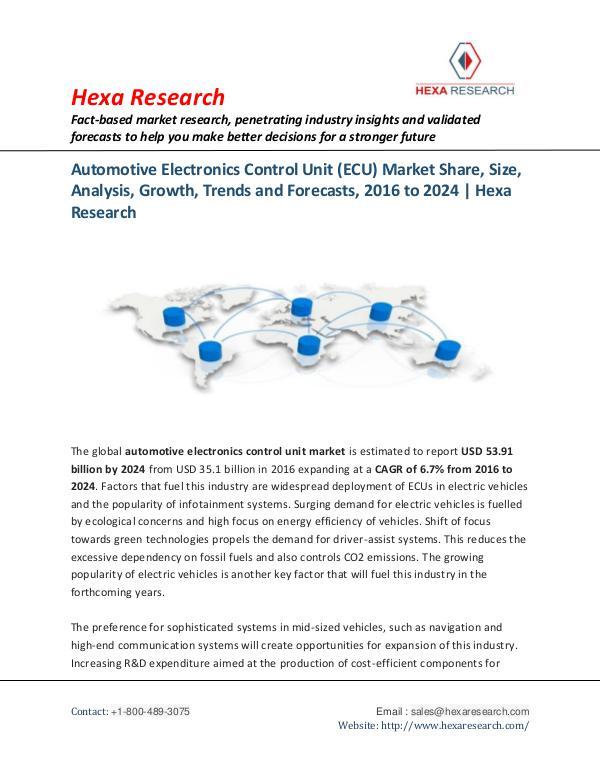 Automotive ECU Market Trends, 2024