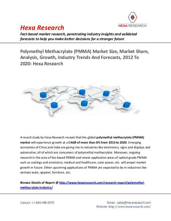 Polymethyl Methacrylate (PMMA) Market Trends, 2020