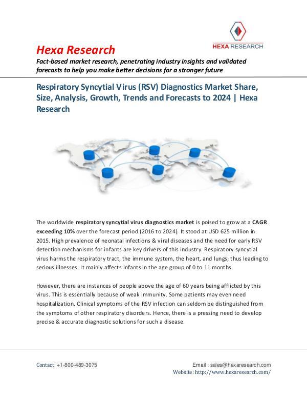 Healthcare Industry RSV Diagnostics Market Analysis Report, 2024