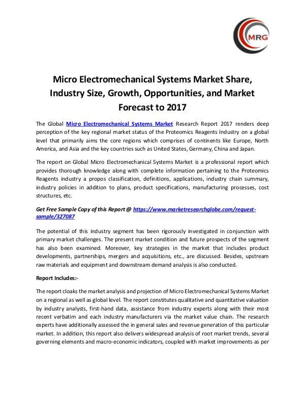 Micro Electromechanical Systems Market Share, Indu