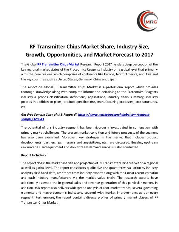 RF Transmitter Chips Market Share, Industry Size,