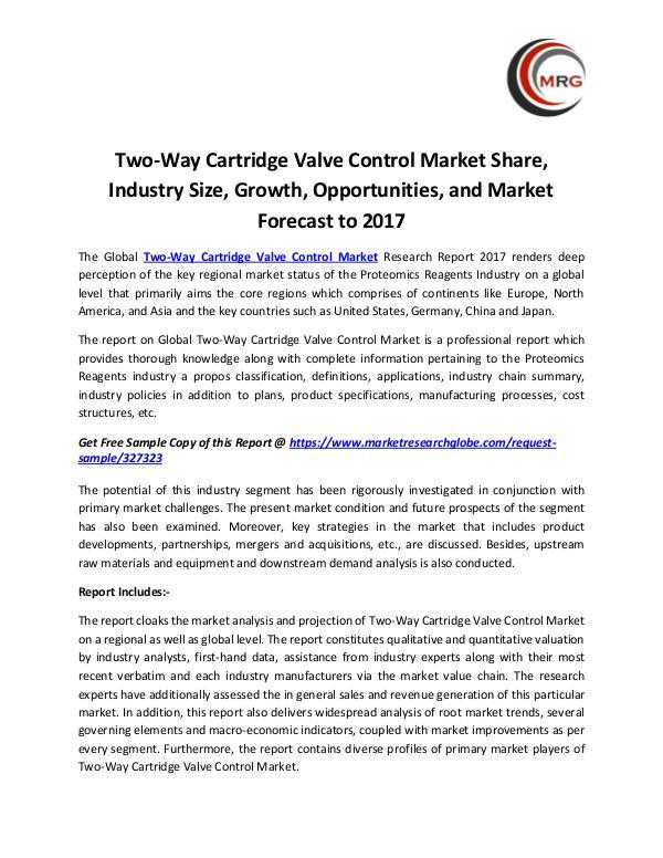 Two-Way Cartridge Valve Control Market Share, Indu