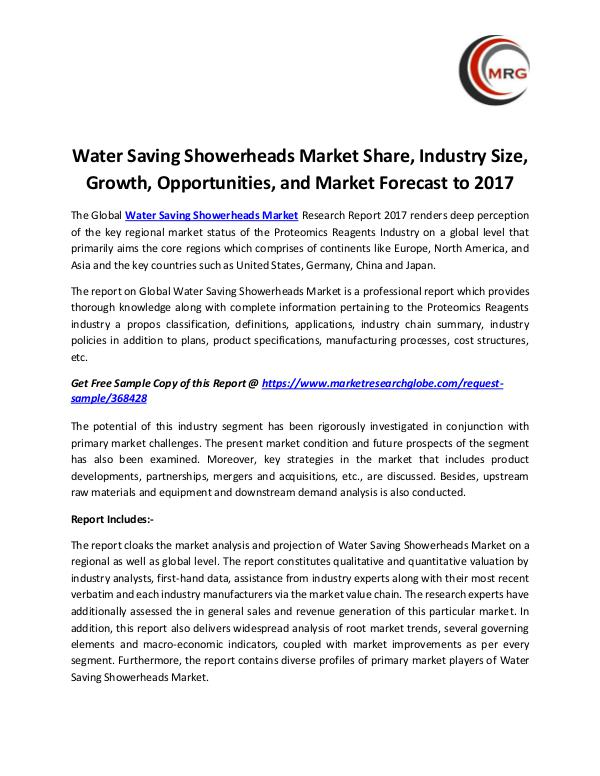 Water Saving Showerheads Market Share, Industry Si