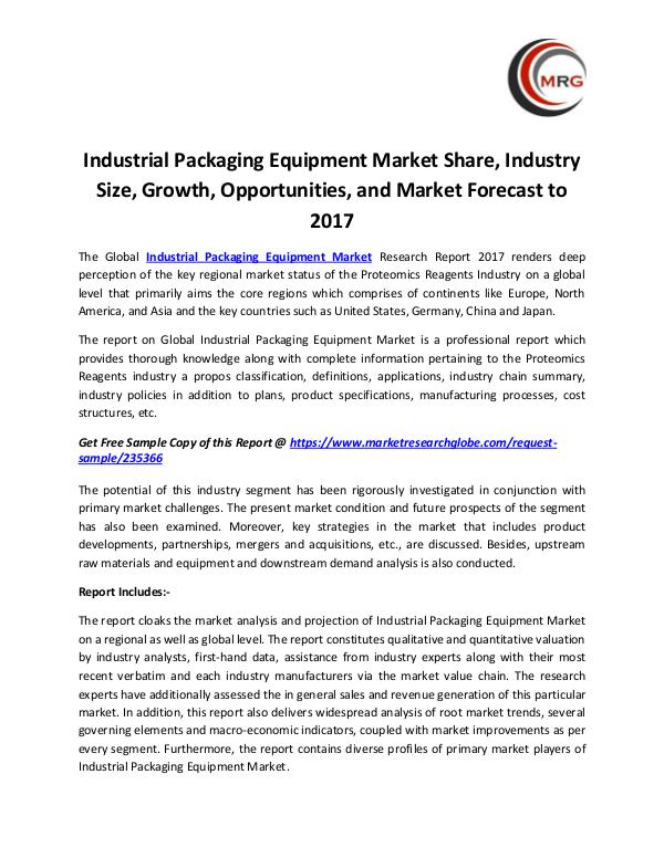 Industrial Packaging Equipment Market Share, Indus