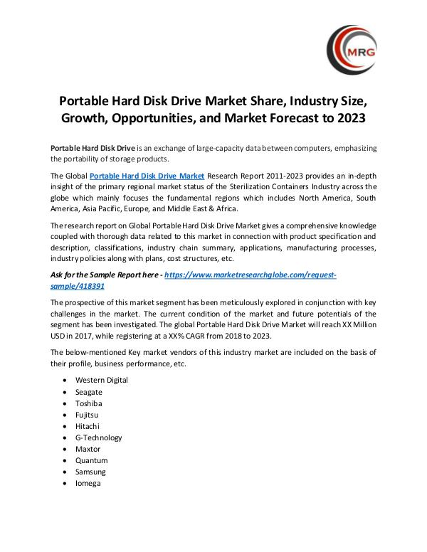 Portable Hard Disk Drive Market Share, Industry Si