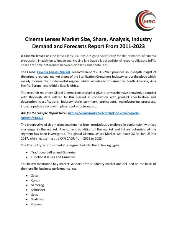 Cinema Lenses Market Size, Share, Analysis, Indust