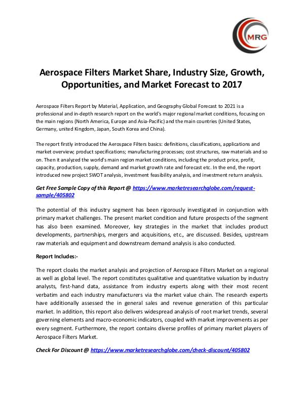 Aerospace Filters Market Share, Industry Size, Gro