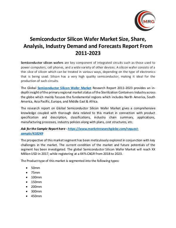 Semiconductor Silicon Wafer Market Size, Share, An