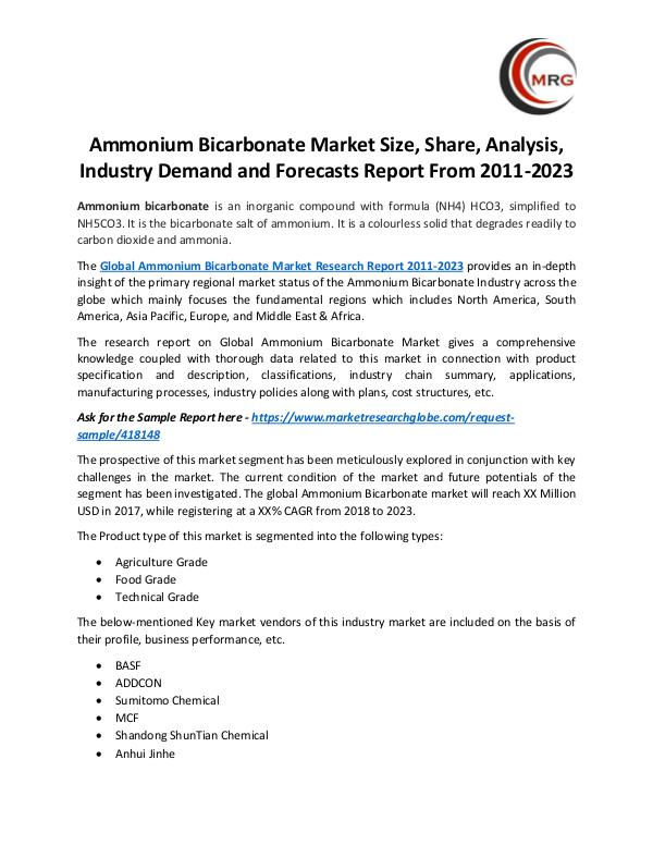 Ammonium Bicarbonate Market Size, Share, Analysis,