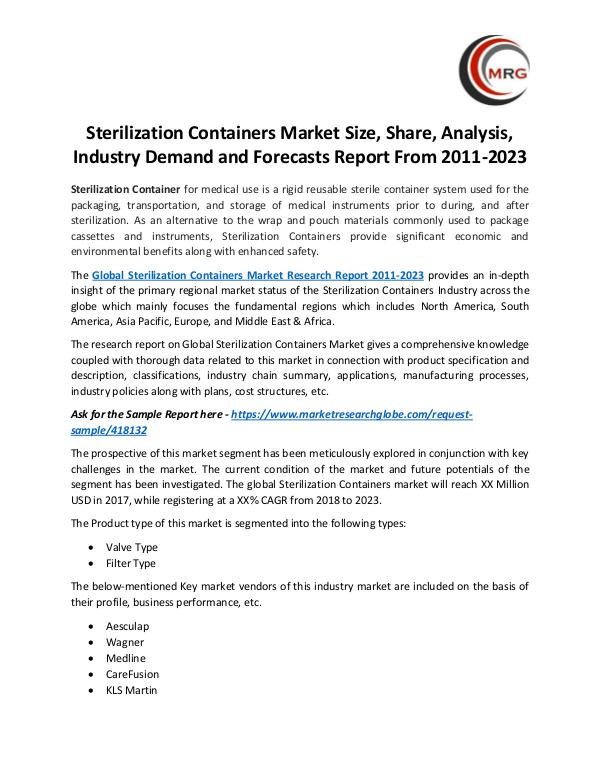 Sterilization Containers Market Size, Share, Analy