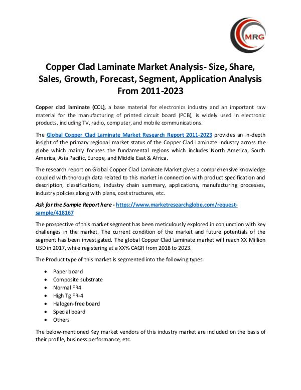 Copper Clad Laminate Market Analysis- Size, Share,
