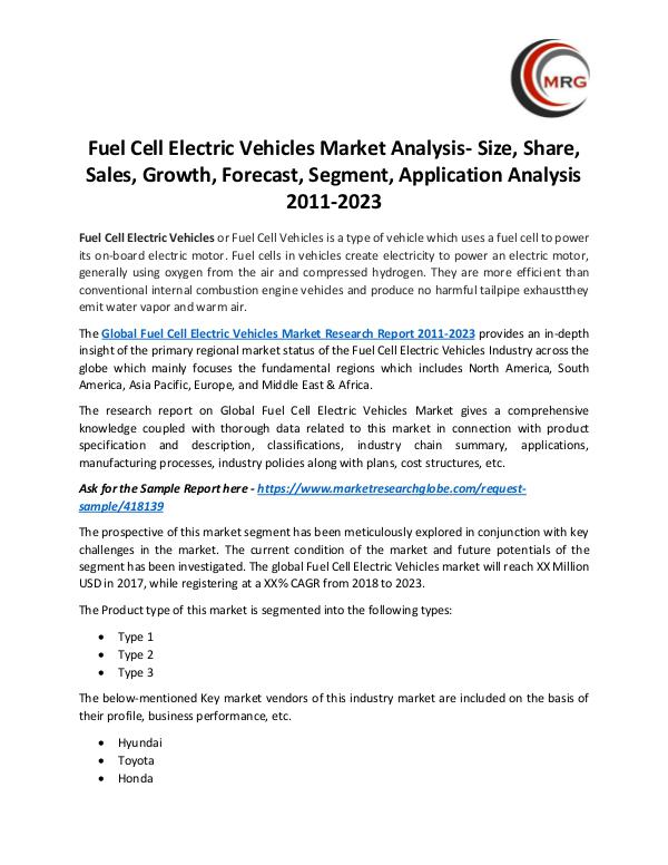 Fuel Cell Electric Vehicles Market Analysis- Size,