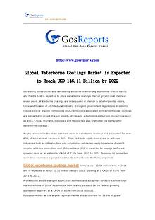 Global Waterborne Coatings Market is Expected to Reach USD 146.11 Bil