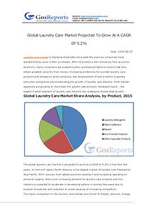 Global Laundry Care Market Projected To Grow At A CAGR Of 5.2%
