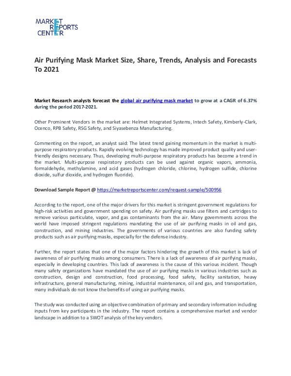 Air Purifying Mask Market Size, Share, Challenges, and Forecast Air Purifying Mask Market