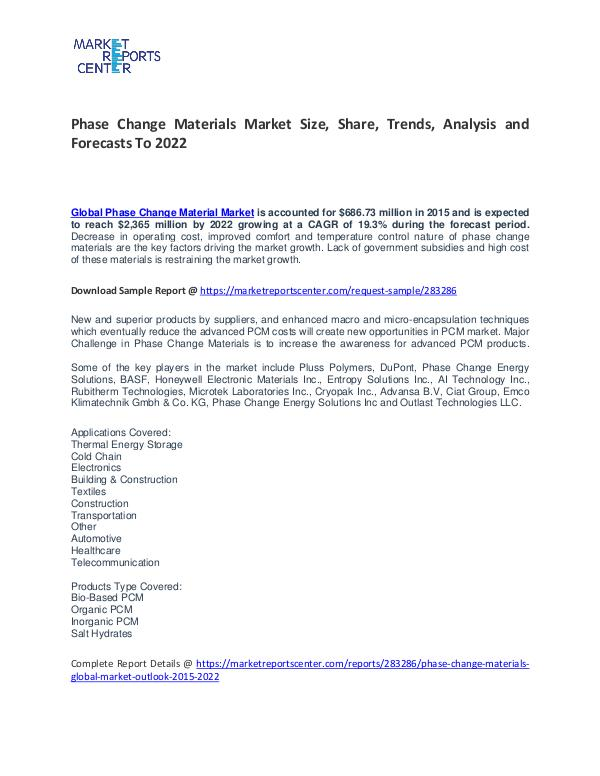Phase Change Materials Market Trends, Growth, Price and Forecast Phase Change Materials Market