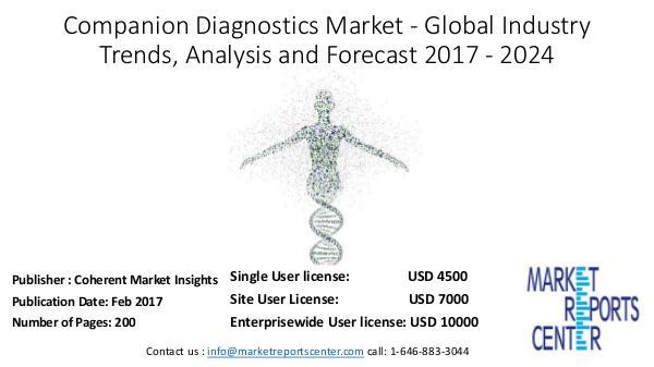 Companion diagnostics Market Trends, Growth, Application and Forecast Companion diagnostics Market