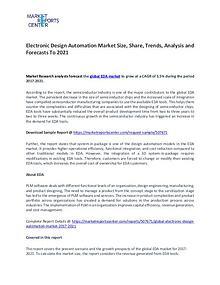 Electronic Design Automation Market Analysis