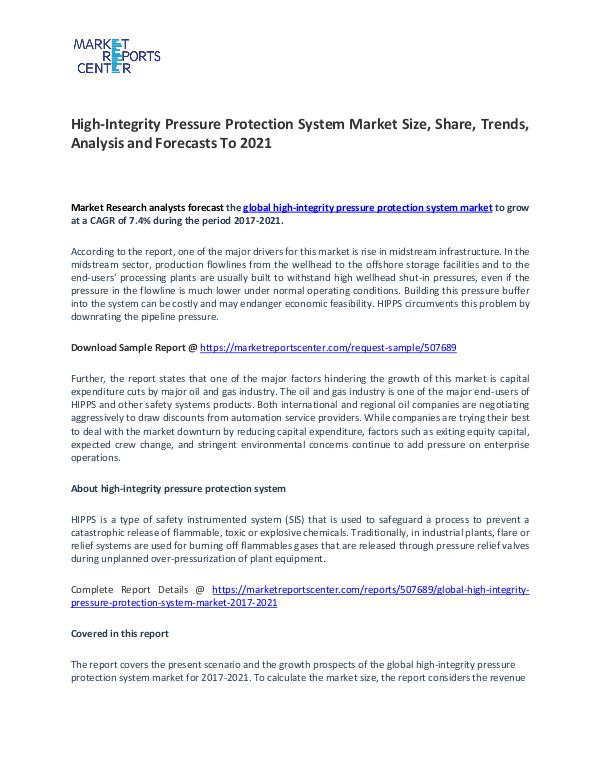 High-Integrity Pressure Protection System Market Research Report High-Integrity Pressure Protection System Market