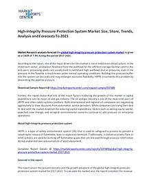 High-Integrity Pressure Protection System Market Research Report