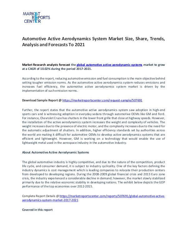 Automotive Active Aerodynamics System Market Research Report Forecast Automotive Active Aerodynamics System Market