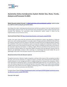 Automotive Active Aerodynamics System Market Research Report Forecast