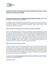 Automotive Active Aerodynamics System Market Research Report Forecast