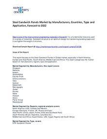 Steel Sandwich Panels Market