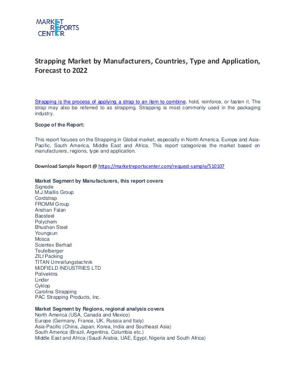 Strapping Market by Manufacturers, Countries, Type and Application Strapping Market