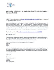 Automotive Infotainment OS Market Size, Share , Growth and Analysis