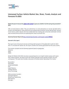 Unmanned Surface Vehicle Market Size, Share, Trends, Analysis