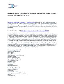 Operating Room Equipment & Supplies Market Growth and Trends