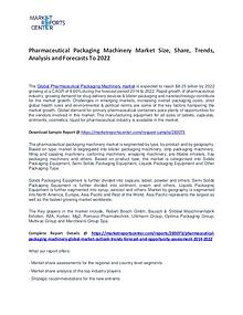 Pharmaceutical Packaging Machinery Market Size, Share and Forecast