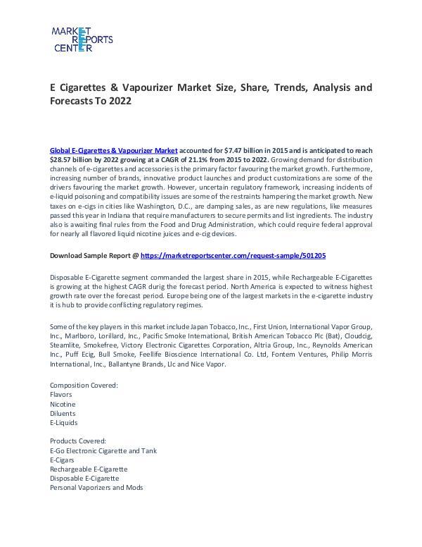 E Cigarettes & Vapourizer Market Trends, Growth, Price and Forecast E Cigarettes & Vapourizer Market