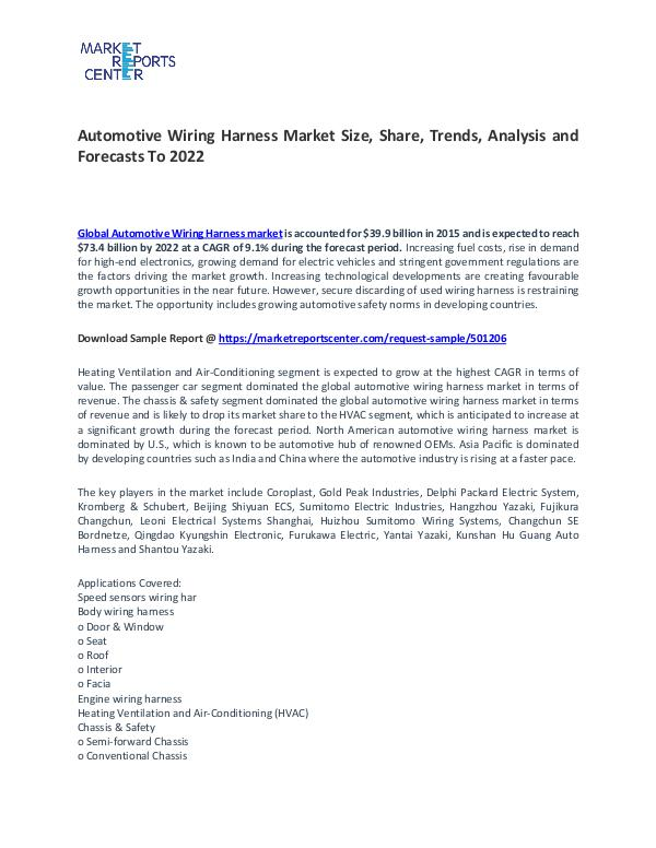 Automotive Wiring Harness Market Size, Share and Forecast Automotive Wiring Harness Market